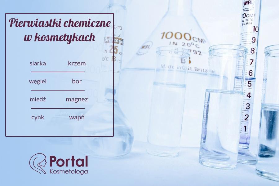 Pierwiastki chemiczne najczęściej wykorzystywane w kosmetykach